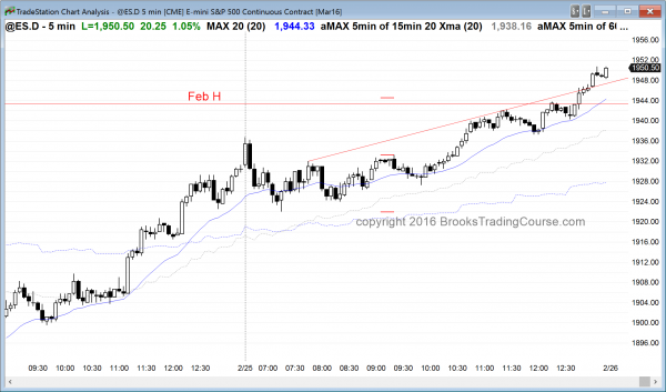 the emini had a strong bull trend for online daytrading today.