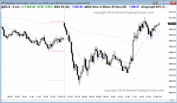 Today's price action was great for day traders looking for swing trades in the Emini.