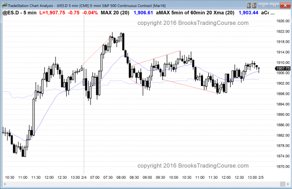 Online day traders saw good scalping price action in the emini.