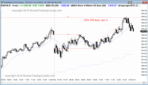Emini day traders had a late bull trend for today's price action.
