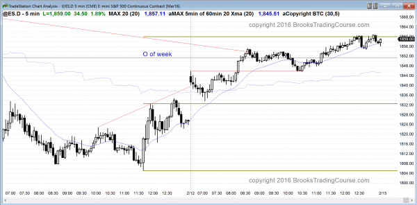 Online day traders saw follow-through price action in the Emini.