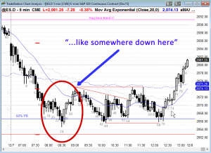 Es Chart Al vs Other Traders Known