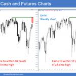 Al brooks trading price action