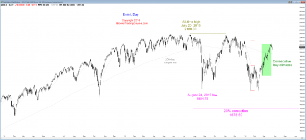 S&P Emini futures market analysis weekly report for March 26, 2016. Day traders saw a bear breakout below the cull channel of consecutive buy climaxes as the candlestick pattern on the daily chart.