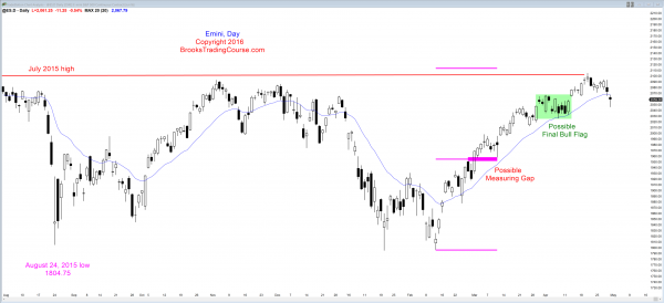 S&P Emini futures market analysis weekly report for April 30, 2016. Online day traders saw a trend reversal down from a final flag top as the candlestick pattern on the daily chart.