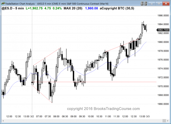 online day traders saw an expanding triangle as the major price action pattern today.
