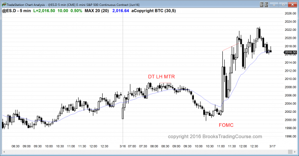 online day traders saw a bull channel as the price action after the FOMC report