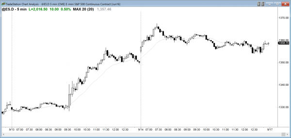 This emini price action led to trend reversal.