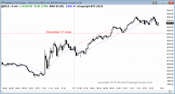 online day traders have strong price action