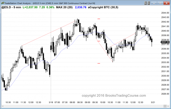 the emini had trading range price action for day trading.