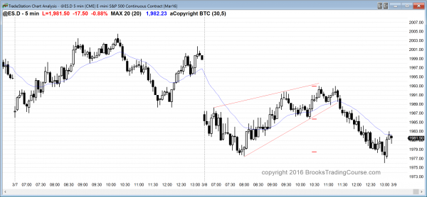 online day traders who are learning how to trade the markets saw trading range price action today.