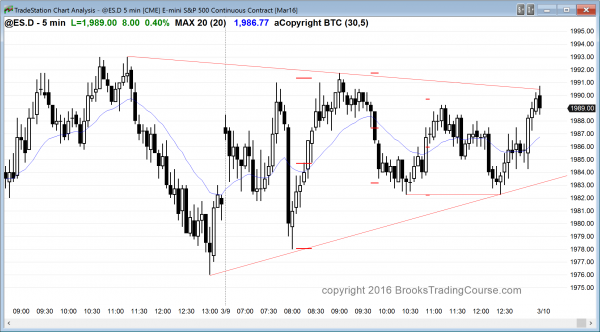 Online day traders had a chance to learn how to trade a triangle.