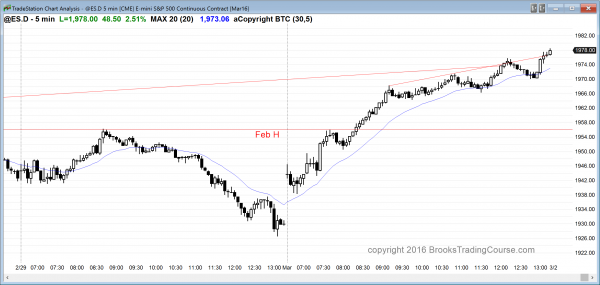 price action was bullish in the emini for day trading