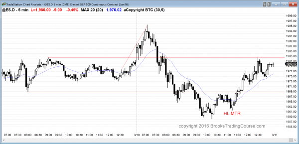 Emini day traders saw a strong sell climax and then major trend reversal in the emini.