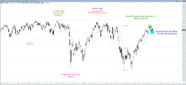 S&P Emini futures market analysis weekly report for April 9, 2016. Online day traders saw a 20 Gap Bar buy signal as the candlestick pattern on the daily chart.
