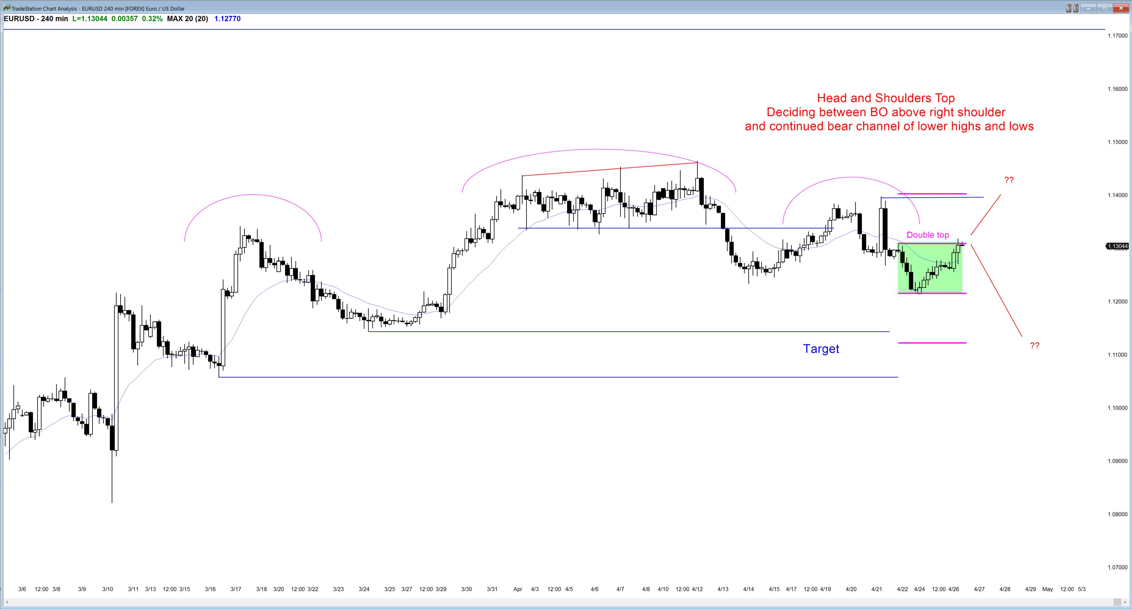 Forex manual trading 1800