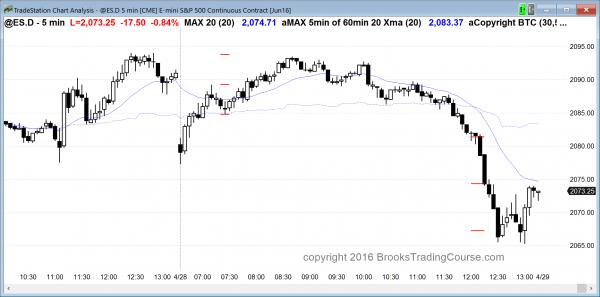 final flag emini day trading price action bearish.