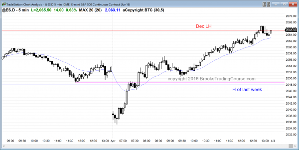 The price action was good for the bulls and they got an outside up candlestick pattern.