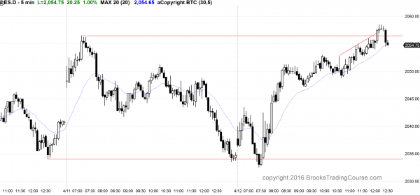 The price action was good for the bulls in the emini, which had an outside candlestick pattern.