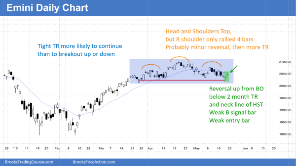 S&P Emini futures market analysis weekly report for May 21, 2016. Online day traders saw a trend reversal up from a below a 2 month trading range. Thursday was a reversal candlestick pattern on the daily chart.