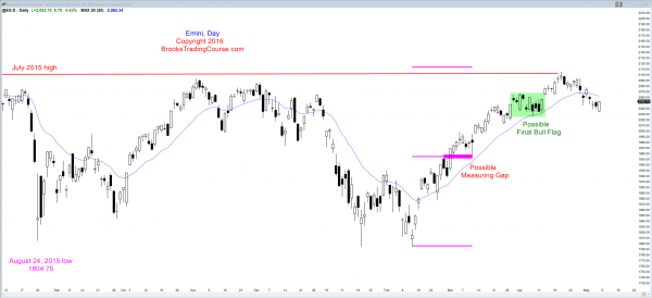 S&P Emini futures market analysis weekly report for May 7, 2016. Online day traders saw a trend reversal up from a micro wedge bull flag, which was the candlestick pattern on the daily chart.