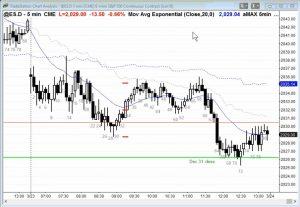 ES Chart Trading Progress Getting Rid of Losers