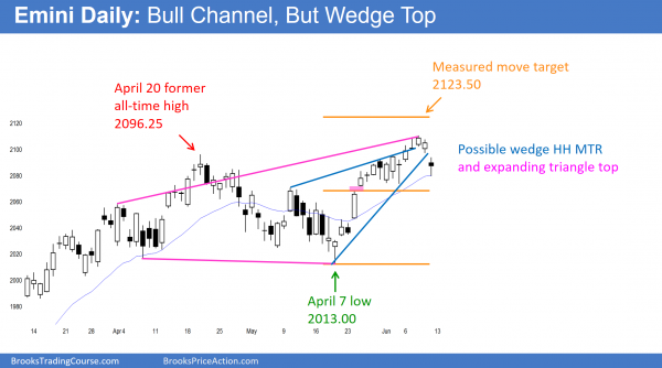 S&P Emini futures market analysis weekly report for June 11, 2016. Online day traders saw a break below a wedge higher high major trend reversal, but the entry bar Friday was a weak sell candlestick pattern on the daily chart.