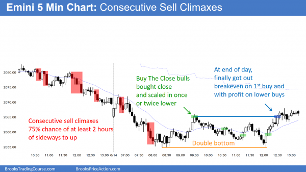 Learn how to daytrade candlestick reversal patterns in the Emini like a double bottom after a sell climax.
