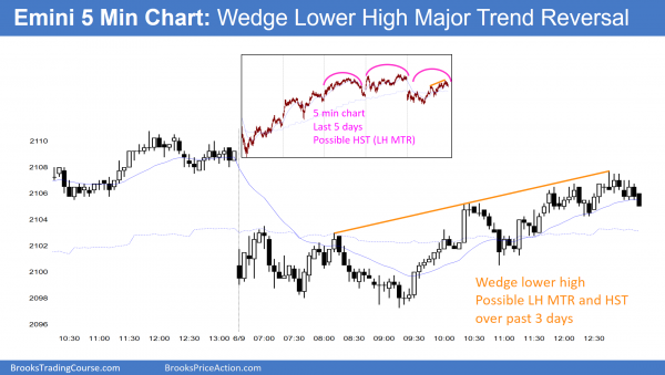 Learn how to day trade strong price action where the candlestick pattern is a head and shoulders top
