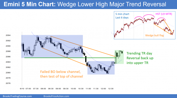Learn how to trade developing price action reversals when the Emini reversed back up from the channel breakout.