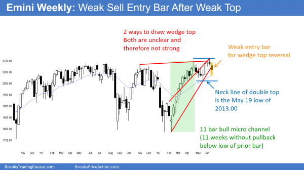 Day trading strategies in the middle of a 4 month trading range. S&P Emini futures market analysis weekly report for June 18, 2016. Those who trade the markets for a living see a weak bear trend bar and weak price action by the bulls on the weekly chart.