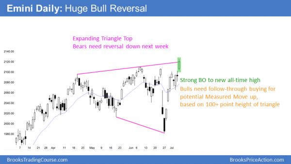 S&P Emini futures market analysis weekly report for July 9, 2016. Online day traders saw a breakout to a new all-time high as the candlestick pattern on the daily chart.