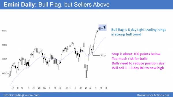 Emini bull flag after breakout