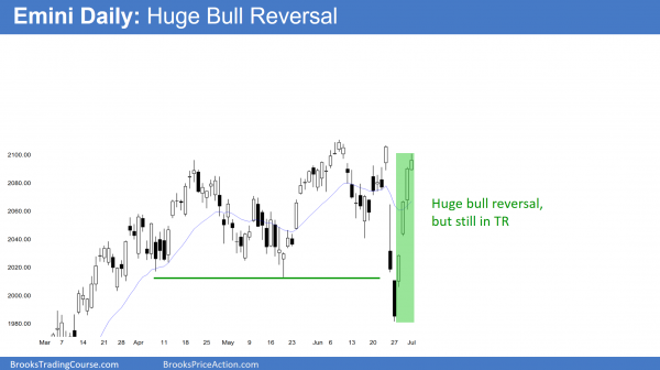 S&P Emini futures market analysis weekly report for July 2, 2016. Online day traders saw a Big Down, Big Up bull reversal candlestick pattern on the daily chart.