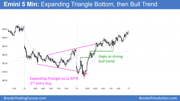 How to trade after a buy climax in the Emini. today had an expanding triangle bottom.