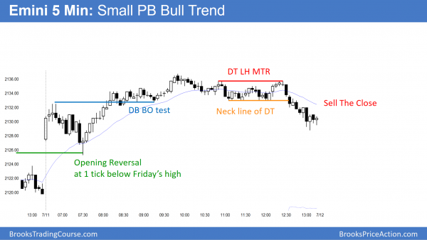 How to trade Emini and S&P breakout to new all-time hign