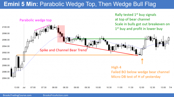 Parabolic wedge top and then wedge bull flag in the Emini