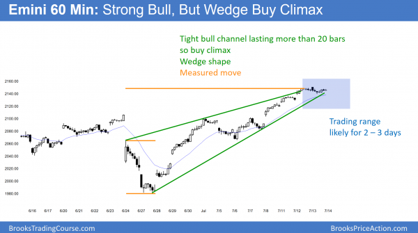Emini candlestick pattern is a wedge top