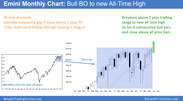 S&P Emini futures market analysis weekly report for July 15, 2016.  Learn how to trade a breakout to an all-time high. Those learning how to trade the markets see that this month's candlestick pattern on the monthly chart is a strong bull breakout to a new all-time high.