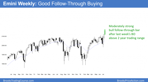 S&P Emini futures market analysis weekly report for July 15, 2016. Learn how to trade a breakout to an all-time high. Those who trade the markets for a living see a big bull trend bar for the follow-through bar as the candlestick pattern on the weekly chart.