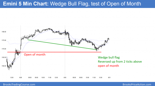 Emini wedge bull flag and test open of month
