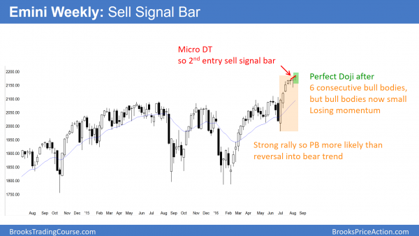 Traders should be ready for a possible stock market August correction. Emini weekly chart has a perfect doji candlestick pattern. it is a sell signal bar and 2nd entry sell signal.