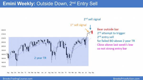 weekly candlestick Emini chart has 2nd entry sell signal