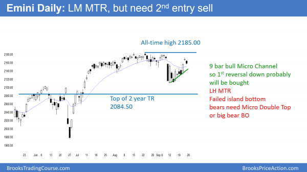 island top and bottom in the S&P500 emini