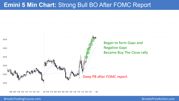 FOMC rally emini