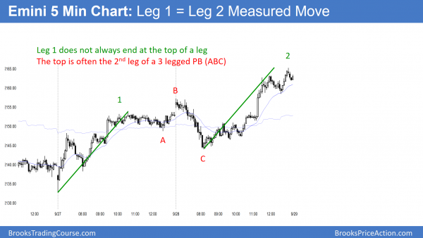 emini leg 2 = leg 2 measured move