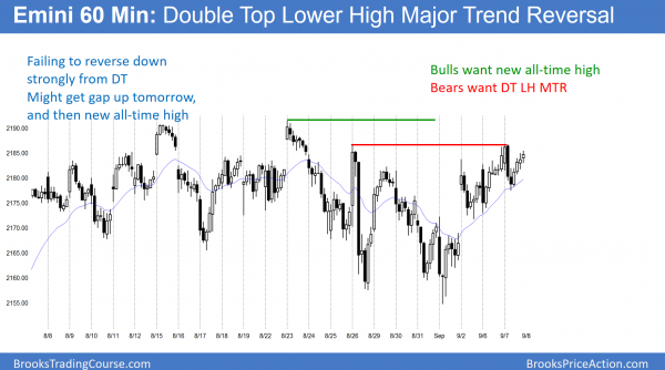 Emini double top and near all-time high