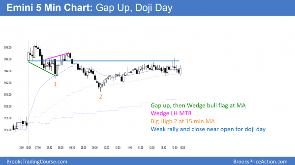 Emini gap up and wedge bull flag, then doji day