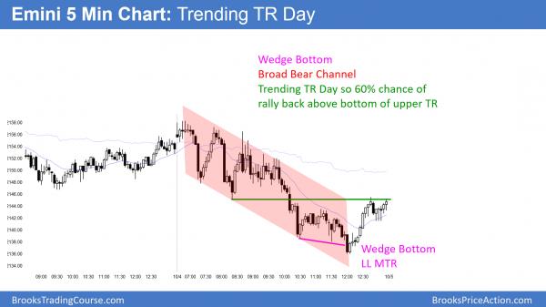 emini trading range trending and wedge bottom
