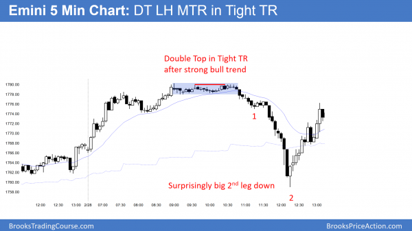 tight trading range double top reversal in emini